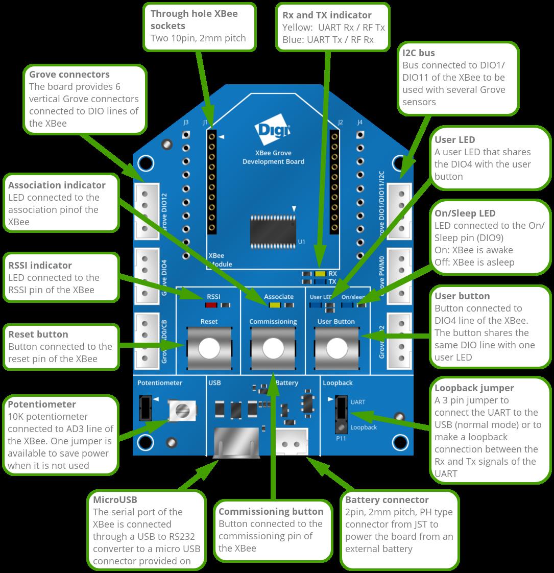 grove_board_connectors