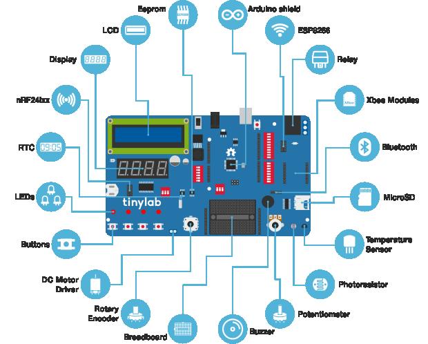tinylab-schematic