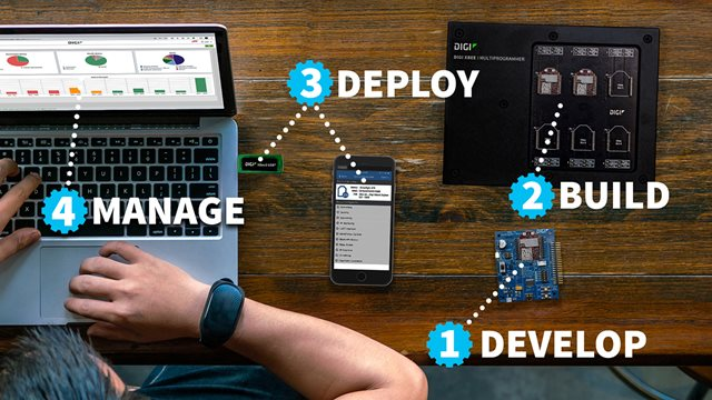 Digi XBee Tools: Develop, Build, Deploy and Manage Wireless Applications